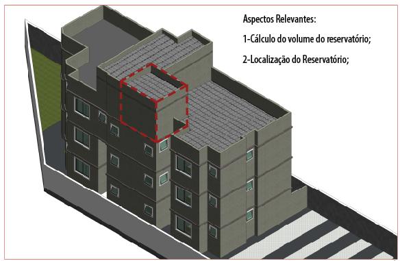 Caixa_Dagua_Arquitetura